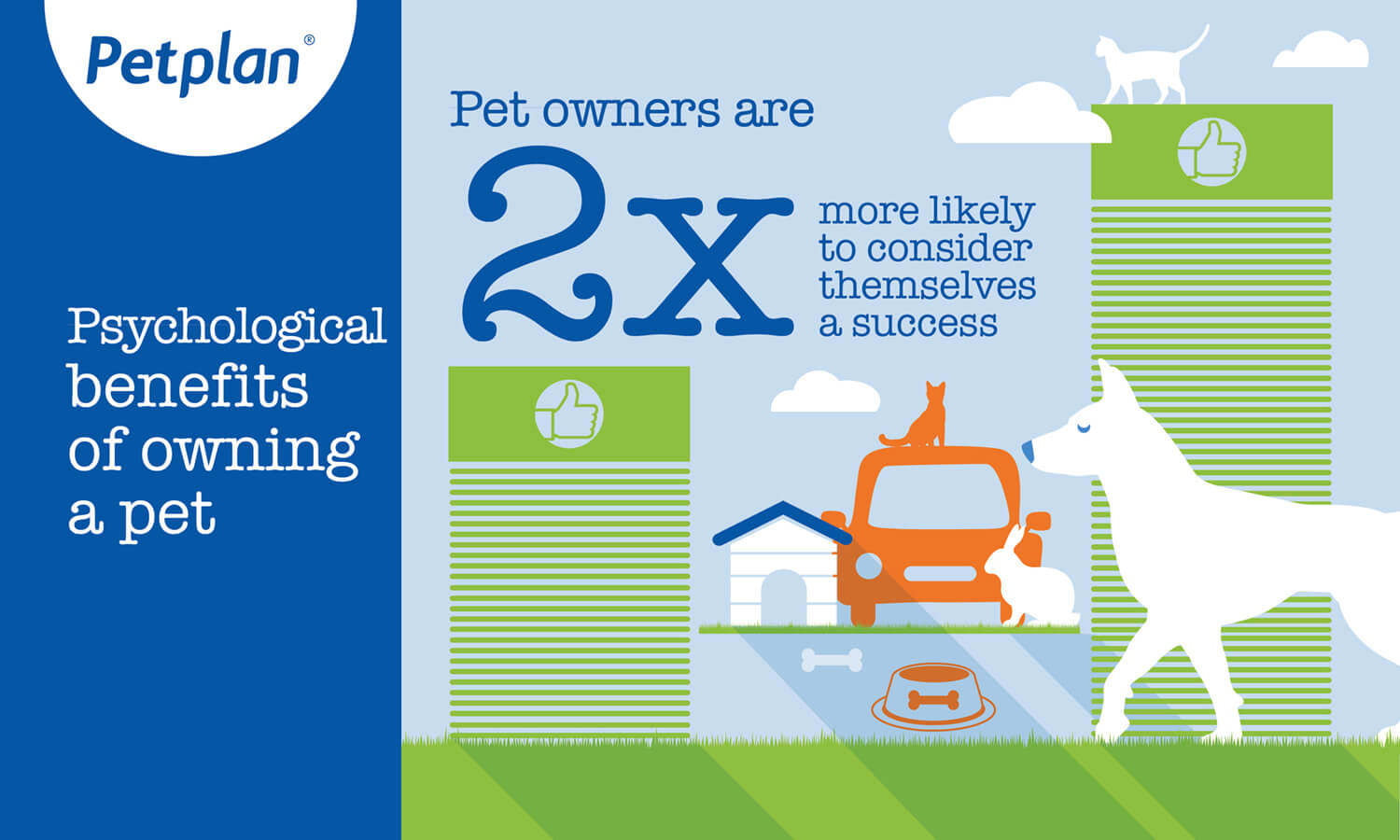 Infographic: Pet owners are 2 x more likely to consider themselves a success img