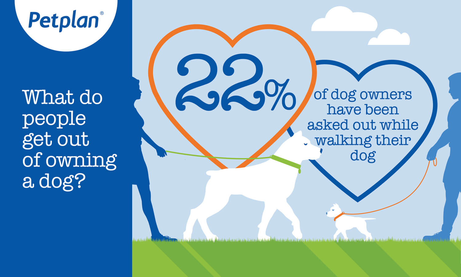 Infographic: 22% of dog owners have been asked out while walking their dog img